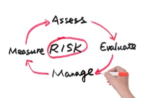 Risk assessment diagram